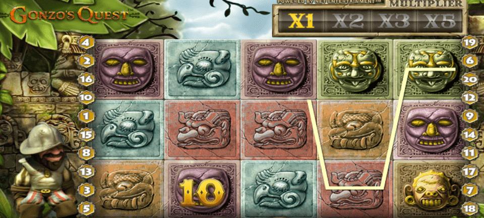 Gonzo´s Quest spelautomat