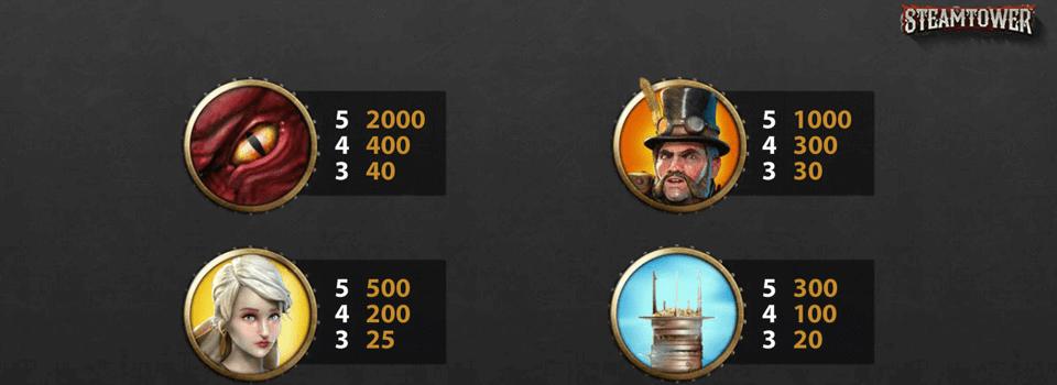 Steamtower spelautomat