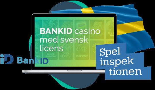 BankID med svensk licens
