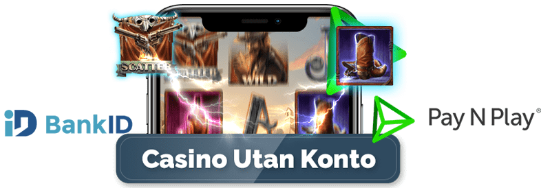 Casino utan konto, BankID & PayNPlay